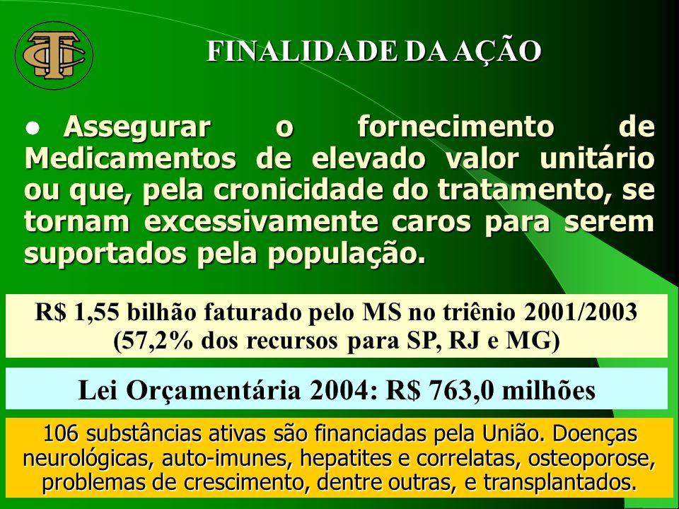 Assegurar o fornecimento de Medicamentos de elevado valor unitário ou que, pela cronicidade do tratamento, se tornam excessivamente caros para serem suportados pela população.