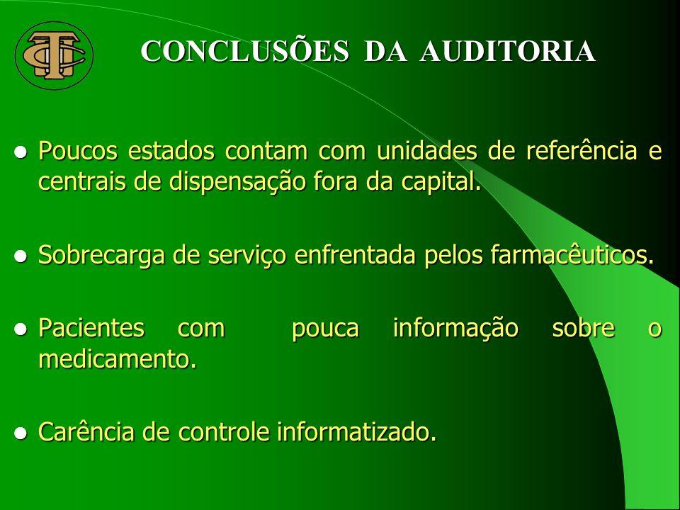 CONCLUSÕES DA AUDITORIA Poucos estados contam com unidades de referência e centrais de dispensação fora da capital.