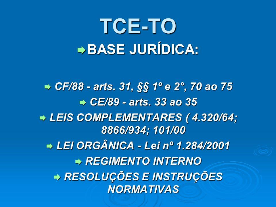 TCE-TO BASE JURÍDICA: BASE JURÍDICA: CF/88 - arts. 31, §§ 1º e 2°, 70 ao 75 CF/88 - arts. 31, §§ 1º e 2°, 70 ao 75 CE/89 - arts. 33 ao 35 CE/89 - arts