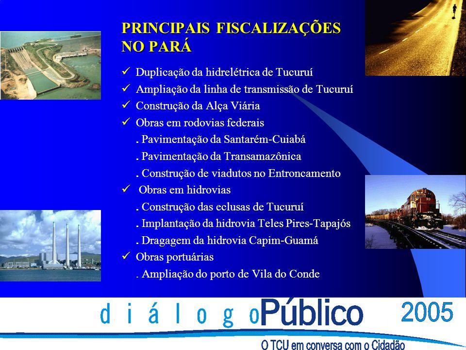 PRINCIPAIS FISCALIZAÇÕES NO PARÁ Duplicação da hidrelétrica de Tucuruí Ampliação da linha de transmissão de Tucuruí Construção da Alça Viária Obras em