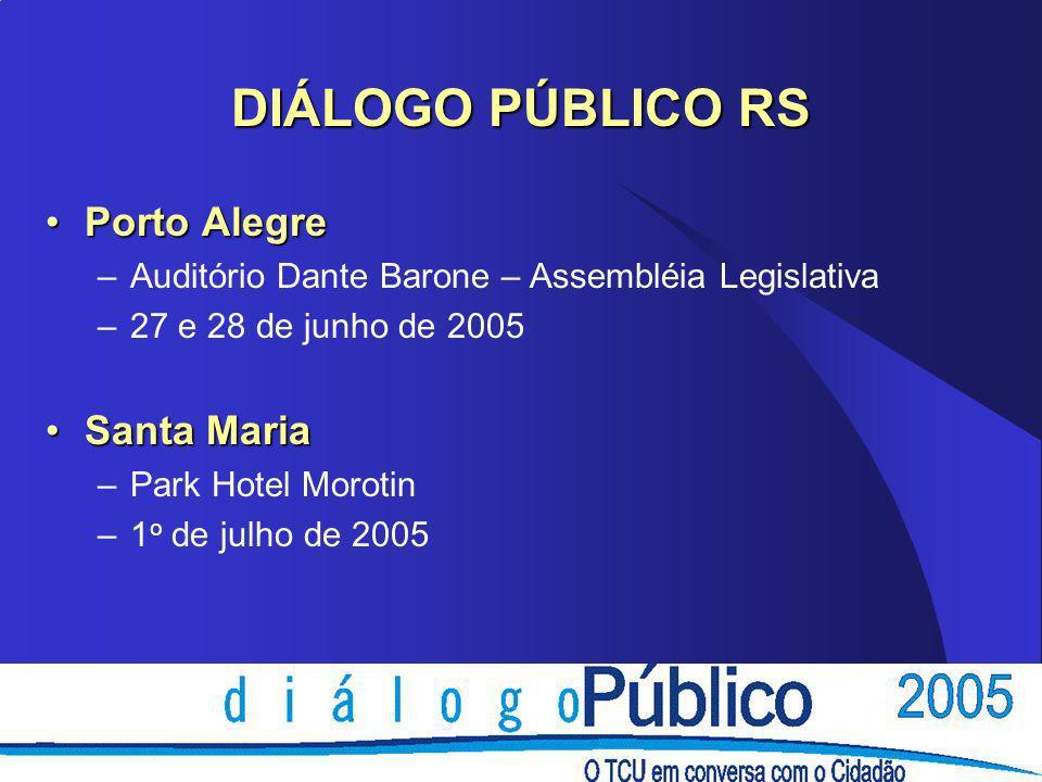 DIÁLOGO PÚBLICO RS Porto AlegrePorto Alegre –Auditório Dante Barone – Assembléia Legislativa –27 e 28 de junho de 2005 Santa MariaSanta Maria –Park Hotel Morotin –1 o de julho de 2005