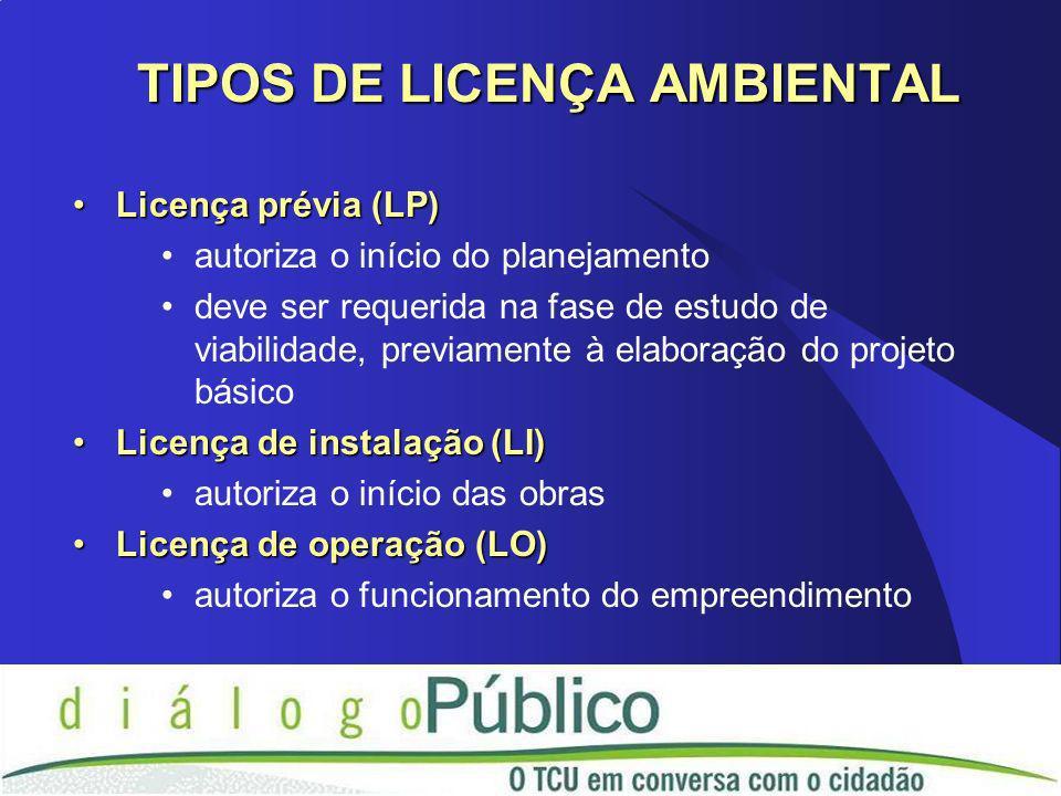 Licença prévia (LP)Licença prévia (LP) autoriza o início do planejamento deve ser requerida na fase de estudo de viabilidade, previamente à elaboração do projeto básico Licença de instalação (LI)Licença de instalação (LI) autoriza o início das obras Licença de operação (LO)Licença de operação (LO) autoriza o funcionamento do empreendimento TIPOS DE LICENÇA AMBIENTAL