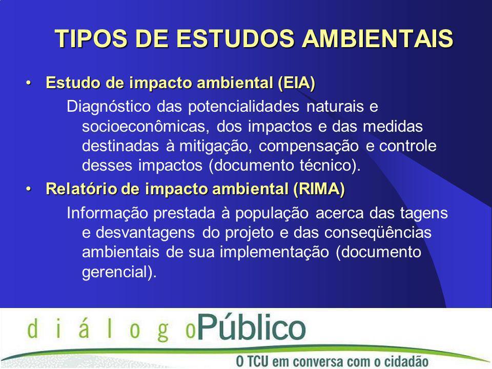 Estudo de impacto ambiental (EIA)Estudo de impacto ambiental (EIA) Diagnóstico das potencialidades naturais e socioeconômicas, dos impactos e das medidas destinadas à mitigação, compensação e controle desses impactos (documento técnico).