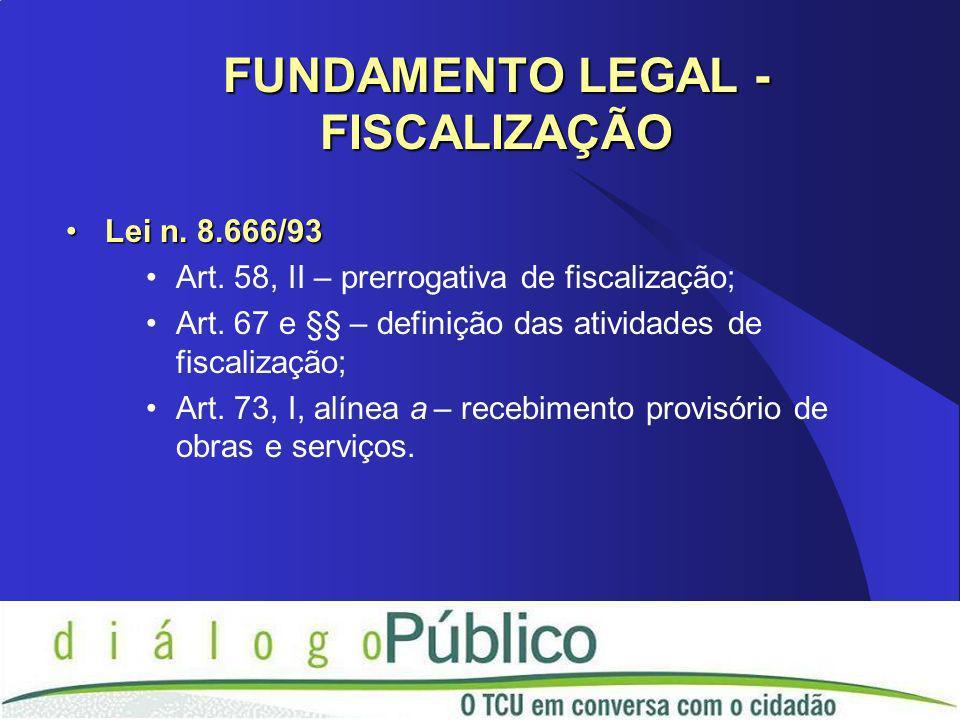 Lei n. 8.666/93Lei n. 8.666/93 Art. 58, II – prerrogativa de fiscalização; Art. 67 e §§ – definição das atividades de fiscalização; Art. 73, I, alínea