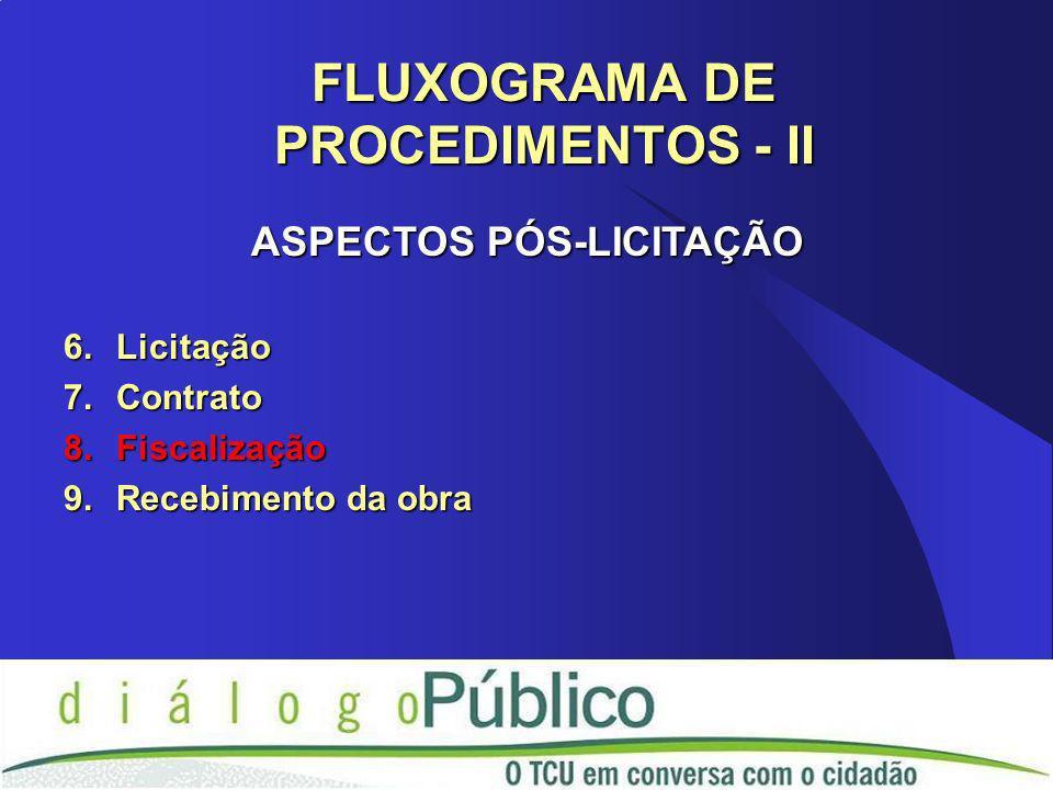ASPECTOS PÓS-LICITAÇÃO 6.Licitação 7.Contrato 8.Fiscalização 9.Recebimento da obra FLUXOGRAMA DE PROCEDIMENTOS - II