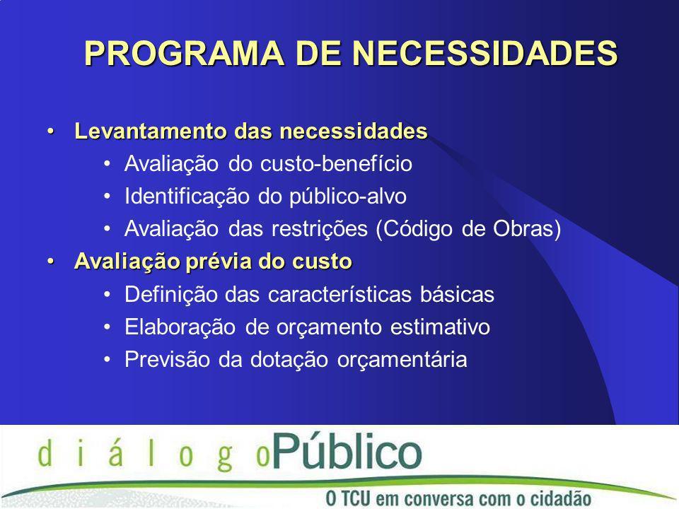 Levantamento das necessidadesLevantamento das necessidades Avaliação do custo-benefício Identificação do público-alvo Avaliação das restrições (Código