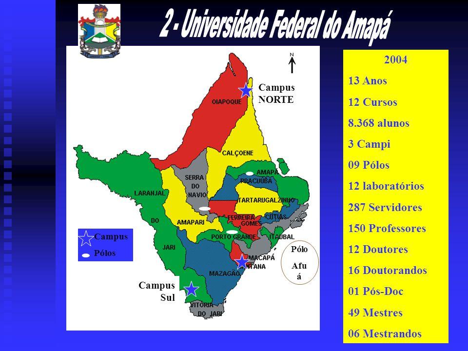 Campus NORTE Campus Sul Pólo Afu á 2004 13 Anos 12 Cursos 8.368 alunos 3 Campi 09 Pólos 12 laboratórios 287 Servidores 150 Professores 12 Doutores 16