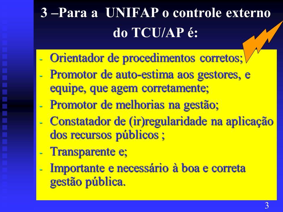 3 –Para a UNIFAP o controle externo do TCU/AP é: - Orientador de procedimentos corretos; - Promotor de auto-estima aos gestores, e equipe, que agem corretamente; - Promotor de melhorias na gestão; - Constatador de (ir)regularidade na aplicação dos recursos públicos ; - Transparente e; - Importante e necessário à boa e correta gestão pública.