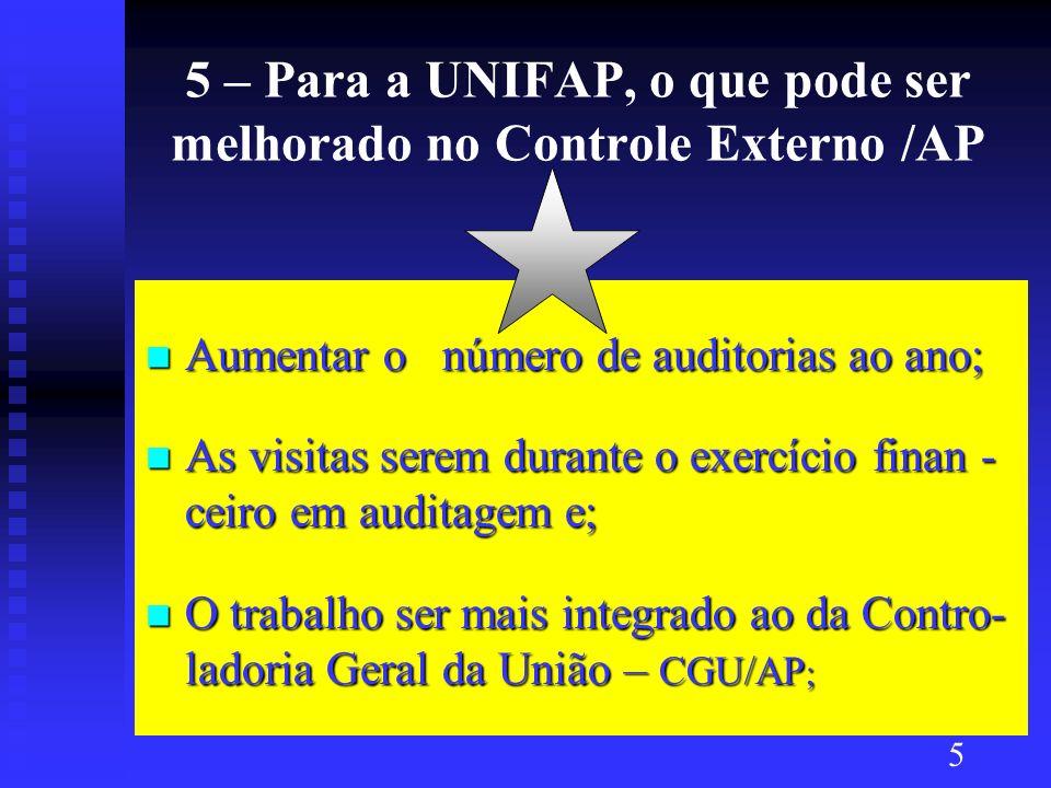 5 – Para a UNIFAP, o que pode ser melhorado no Controle Externo /AP Aumentar o número de auditorias ao ano; Aumentar o número de auditorias ao ano; As visitas serem durante o exercício finan - ceiro em auditagem e; As visitas serem durante o exercício finan - ceiro em auditagem e; O trabalho ser mais integrado ao da Contro- ladoria Geral da União – CGU/AP ; O trabalho ser mais integrado ao da Contro- ladoria Geral da União – CGU/AP ; 5