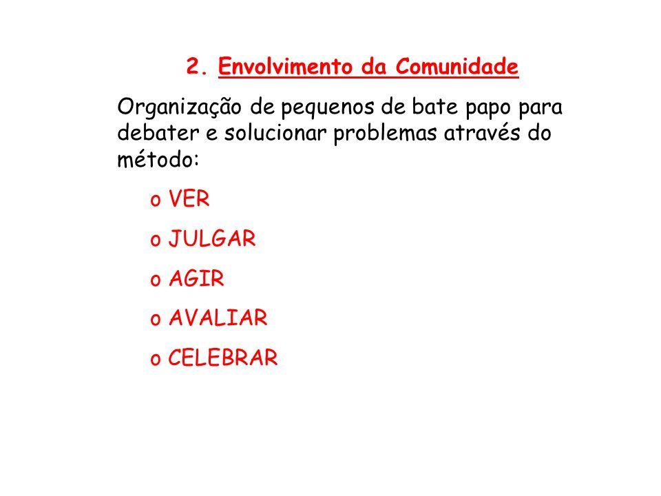 2. Envolvimento da Comunidade Organização de pequenos de bate papo para debater e solucionar problemas através do método: o VER o JULGAR o AGIR o AVAL