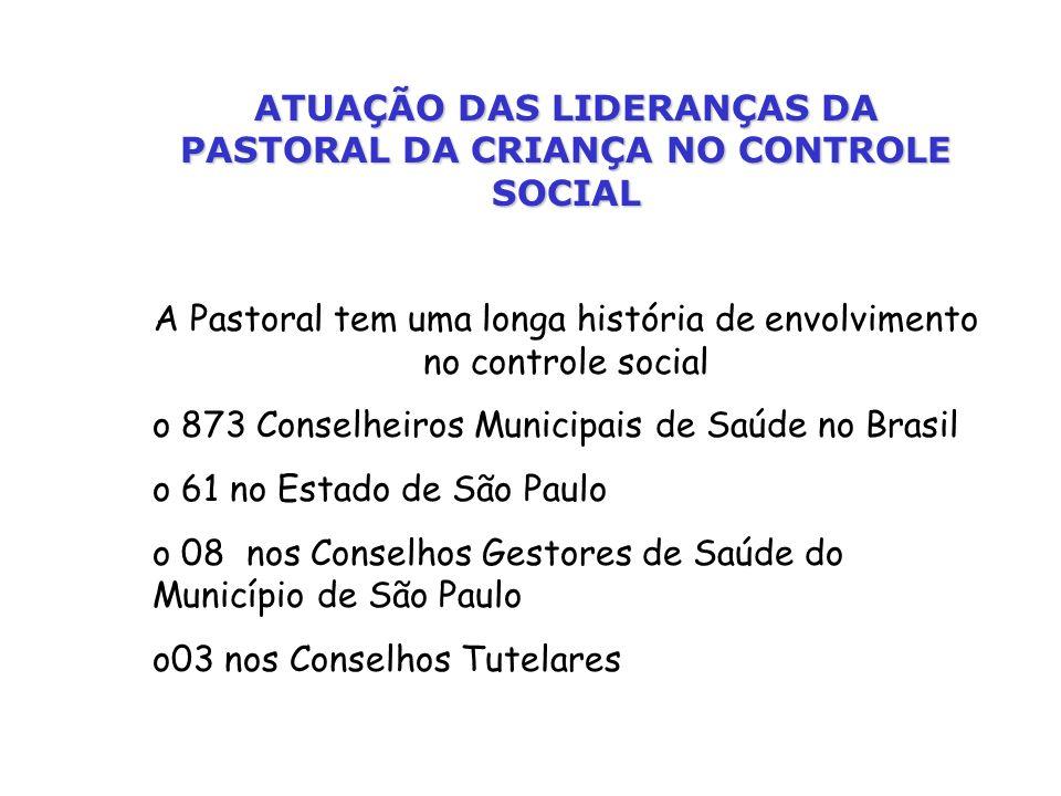 ATUAÇÃO DAS LIDERANÇAS DA PASTORAL DA CRIANÇA NO CONTROLE SOCIAL A Pastoral tem uma longa história de envolvimento no controle social o 873 Conselheir