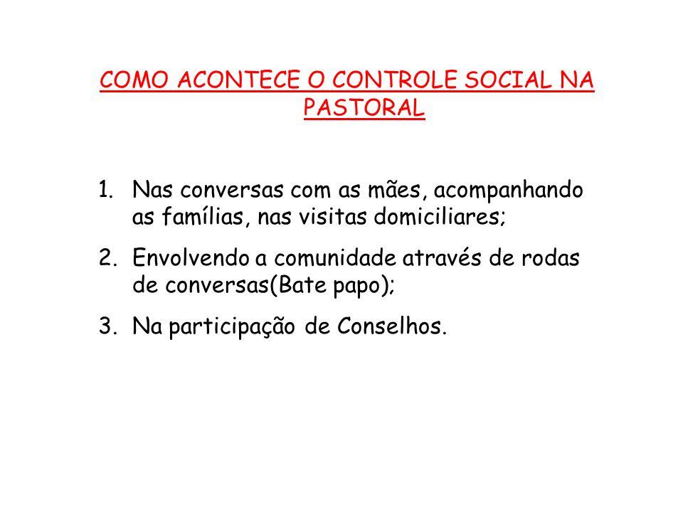 COMO ACONTECE O CONTROLE SOCIAL NA PASTORAL 1.Nas conversas com as mães, acompanhando as famílias, nas visitas domiciliares; 2.Envolvendo a comunidade