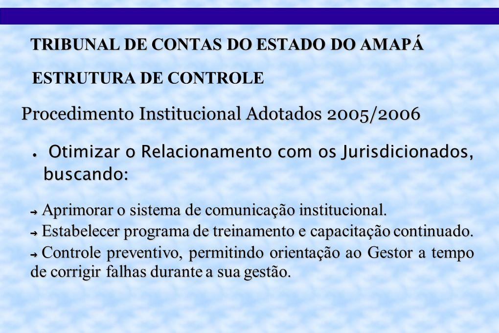 Procedimento Institucional Adotados 2005/2006 Otimizar o Relacionamento com os Jurisdicionados, buscando : Otimizar o Relacionamento com os Jurisdicionados, buscando : Aprimorar o sistema de comunicação institucional.
