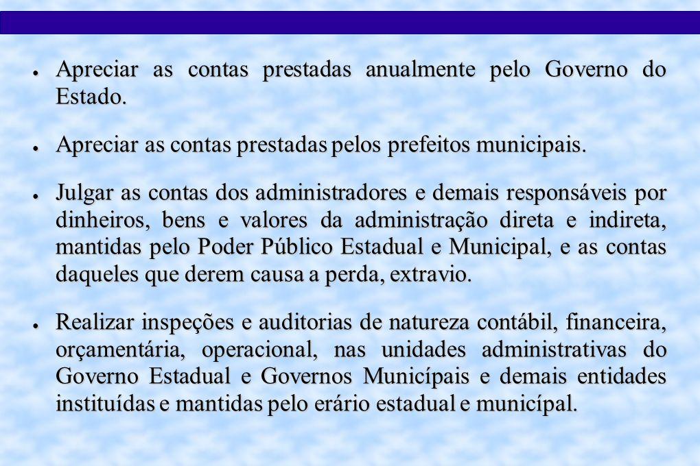 Apreciar as contas prestadas anualmente pelo Governo do Estado.