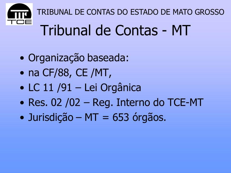 TRIBUNAL DE CONTAS DO ESTADO DE MATO GROSSO Tribunal de Contas - MT Organização baseada: na CF/88, CE /MT, LC 11 /91 – Lei Orgânica Res. 02 /02 – Reg.