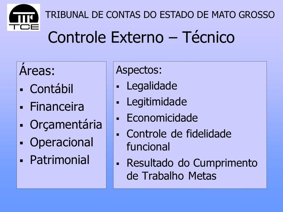 TRIBUNAL DE CONTAS DO ESTADO DE MATO GROSSO Controle Externo – Técnico Áreas: Contábil Financeira Orçamentária Operacional Patrimonial Aspectos: Legal