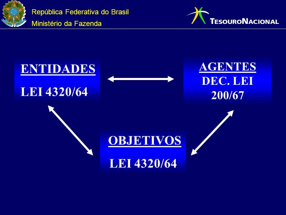 República Federativa do Brasil Ministério da Fazenda OBJETIVOS LEI 4320/64 ENTIDADES LEI 4320/64 AGENTES DEC. LEI 200/67