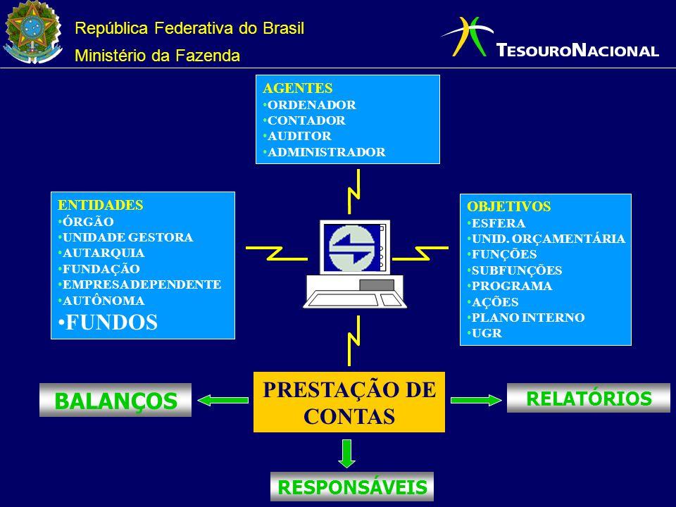 República Federativa do Brasil Ministério da Fazenda ENTIDADES ÓRGÃO UNIDADE GESTORA AUTARQUIA FUNDAÇÃO EMPRESA DEPENDENTE AUTÔNOMA FUNDOS OBJETIVOS ESFERA UNID.