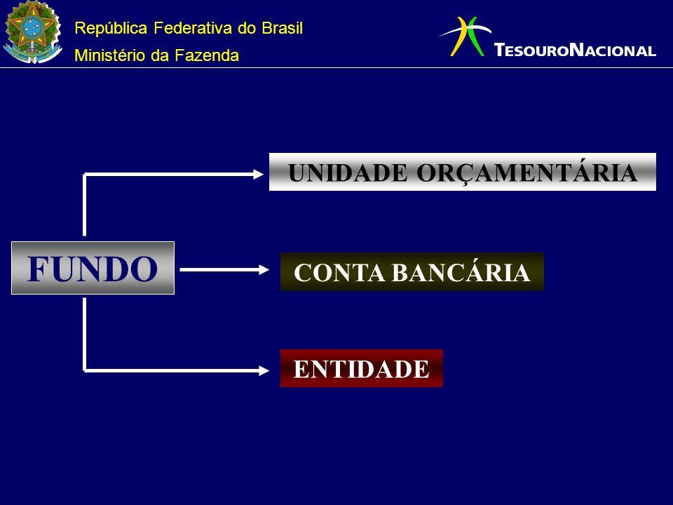 República Federativa do Brasil Ministério da Fazenda FUNDO UNIDADE ORÇAMENTÁRIA CONTA BANCÁRIA ENTIDADE
