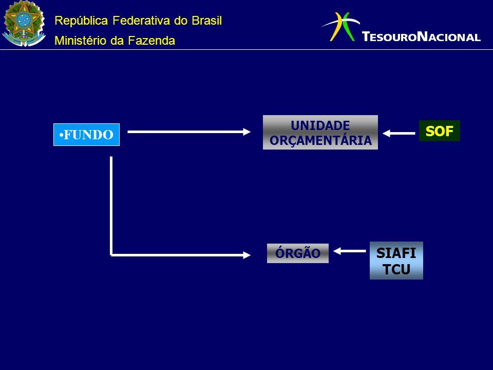 República Federativa do Brasil Ministério da Fazenda FUNDO SOF UNIDADE ORÇAMENTÁRIA SIAFI TCU ÓRGÃO