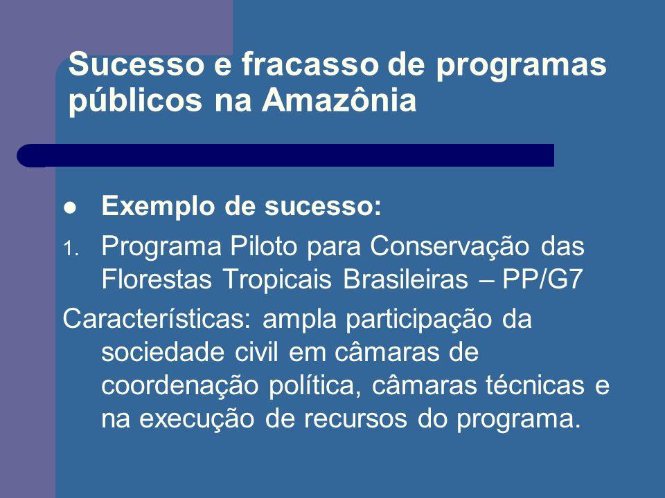 Sucesso e fracasso de programas públicos na Amazônia Exemplo de sucesso: 1. Programa Piloto para Conservação das Florestas Tropicais Brasileiras – PP/