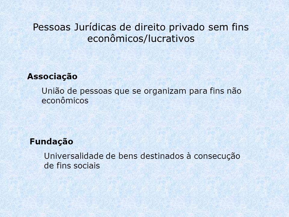 Pessoas Jurídicas de direito privado sem fins econômicos/lucrativos Fundação Universalidade de bens destinados à consecução de fins sociais Associação União de pessoas que se organizam para fins não econômicos