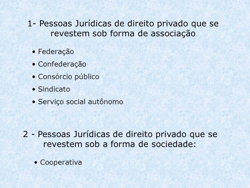 Federação Confederação Consórcio público Sindicato Serviço social autônomo 1- Pessoas Jurídicas de direito privado que se revestem sob forma de associação Cooperativa 2 - Pessoas Jurídicas de direito privado que se revestem sob a forma de sociedade: