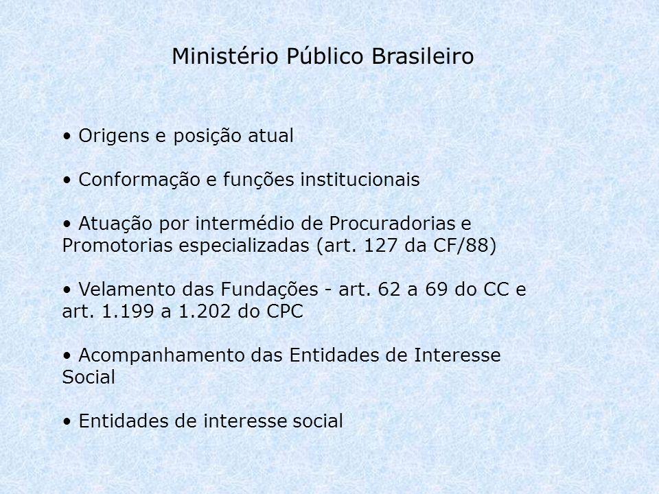 Origens e posição atual Conformação e funções institucionais Atuação por intermédio de Procuradorias e Promotorias especializadas (art.