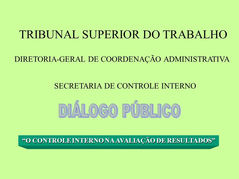 TRIBUNAL SUPERIOR DO TRABALHO DIRETORIA-GERAL DE COORDENAÇÃO ADMINISTRATIVA SECRETARIA DE CONTROLE INTERNO O CONTROLE INTERNO NA AVALIAÇÃO DE RESULTADOS