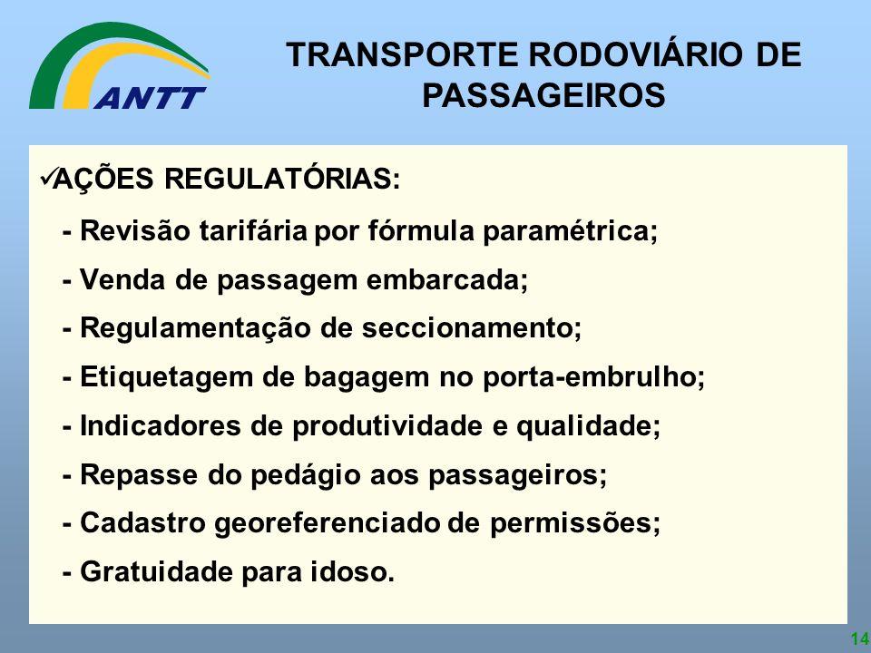 14 AÇÕES REGULATÓRIAS: - Revisão tarifária por fórmula paramétrica; - Venda de passagem embarcada; - Regulamentação de seccionamento; - Etiquetagem de