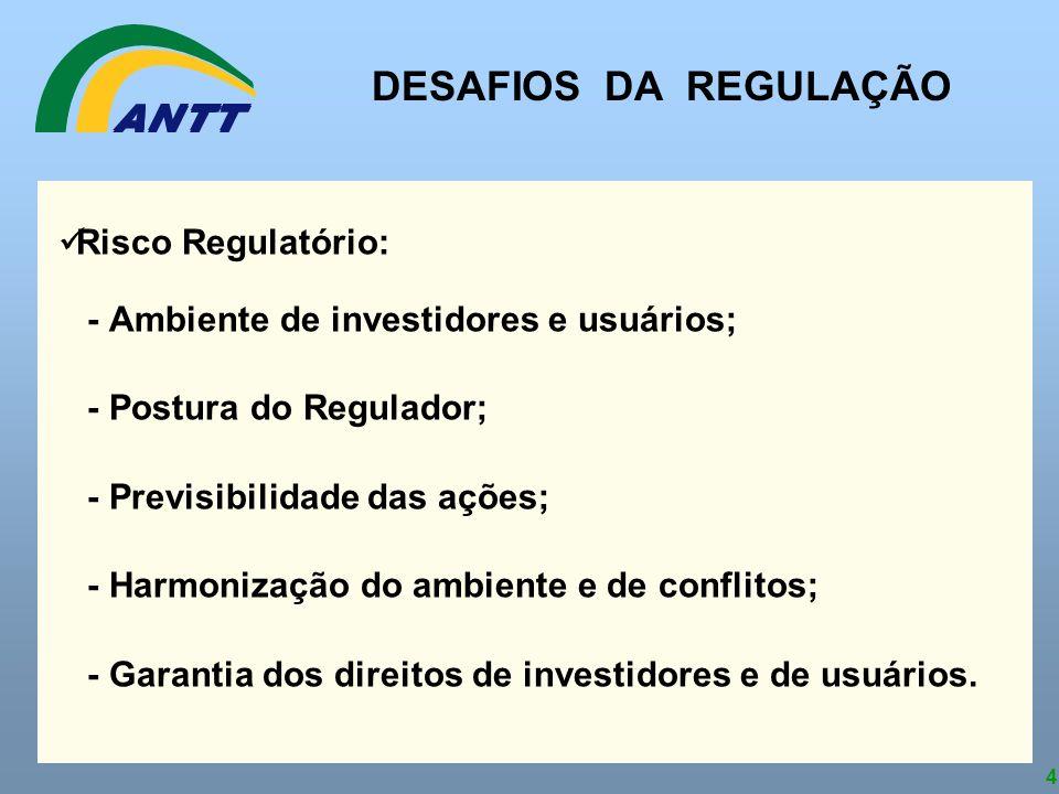 4 Risco Regulatório: - Ambiente de investidores e usuários; - Postura do Regulador; - Previsibilidade das ações; - Harmonização do ambiente e de confl