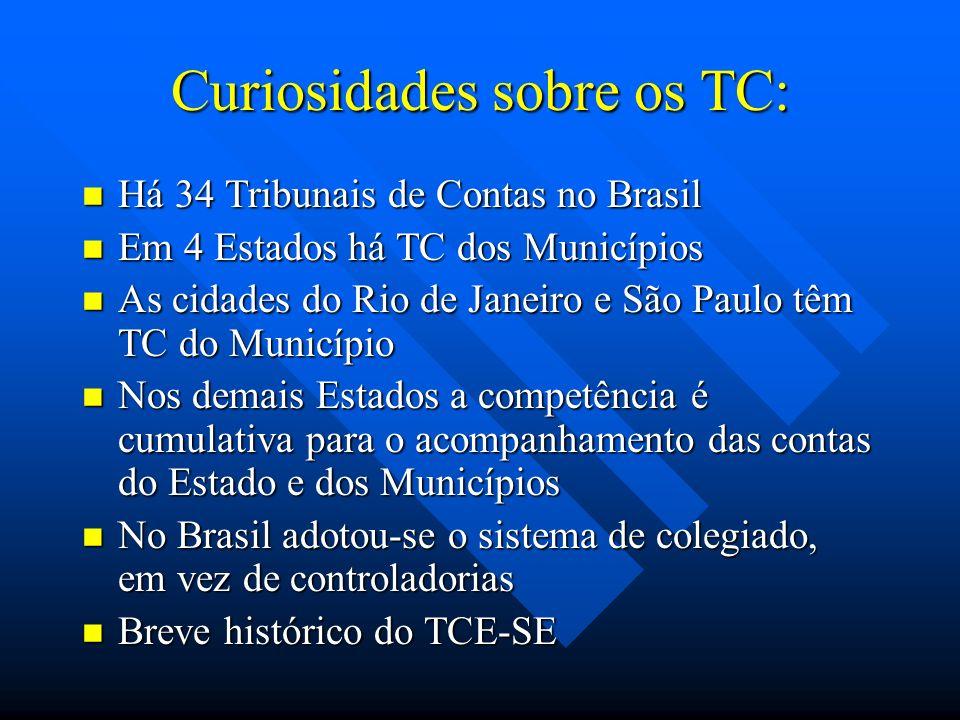 Curiosidades sobre os TC: Há 34 Tribunais de Contas no Brasil Há 34 Tribunais de Contas no Brasil Em 4 Estados há TC dos Municípios Em 4 Estados há TC dos Municípios As cidades do Rio de Janeiro e São Paulo têm TC do Município As cidades do Rio de Janeiro e São Paulo têm TC do Município Nos demais Estados a competência é cumulativa para o acompanhamento das contas do Estado e dos Municípios Nos demais Estados a competência é cumulativa para o acompanhamento das contas do Estado e dos Municípios No Brasil adotou-se o sistema de colegiado, em vez de controladorias No Brasil adotou-se o sistema de colegiado, em vez de controladorias Breve histórico do TCE-SE Breve histórico do TCE-SE