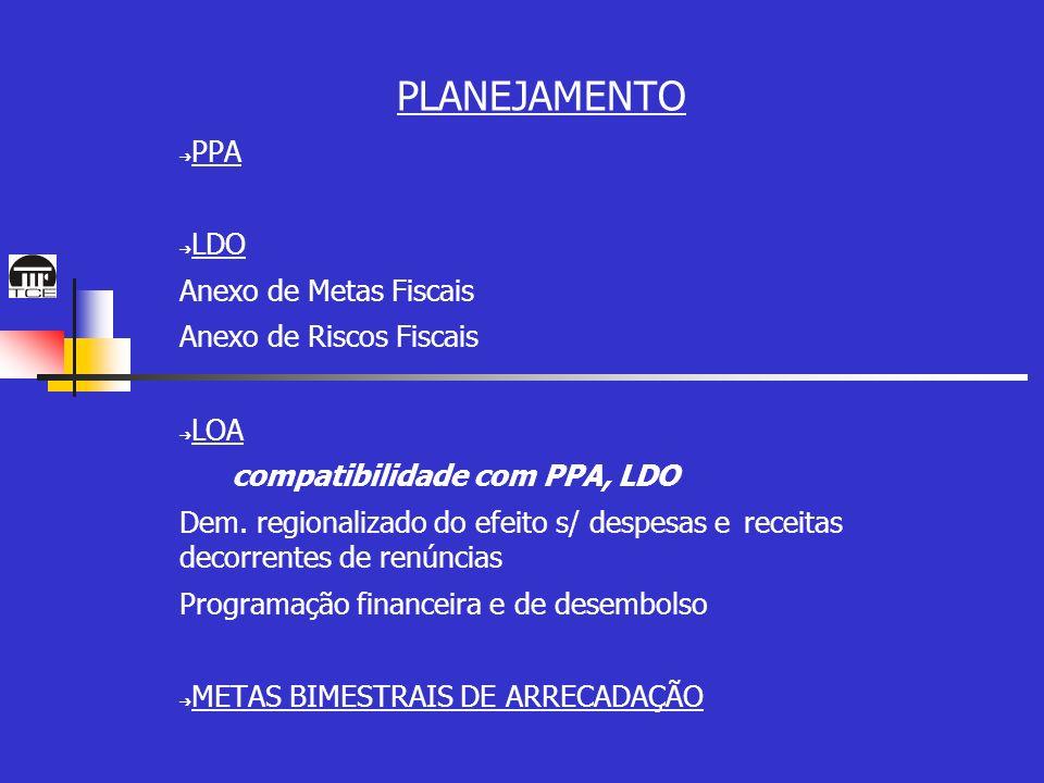 PLANEJAMENTO PPA LDO Anexo de Metas Fiscais Anexo de Riscos Fiscais LOA compatibilidade com PPA, LDO Dem. regionalizado do efeito s/ despesas e receit