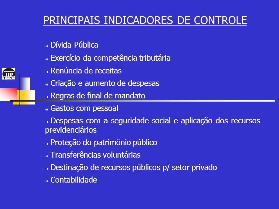 PRINCIPAIS INDICADORES DE CONTROLE Dívida Pública Exercício da competência tributária Renúncia de receitas Criação e aumento de despesas Regras de fin