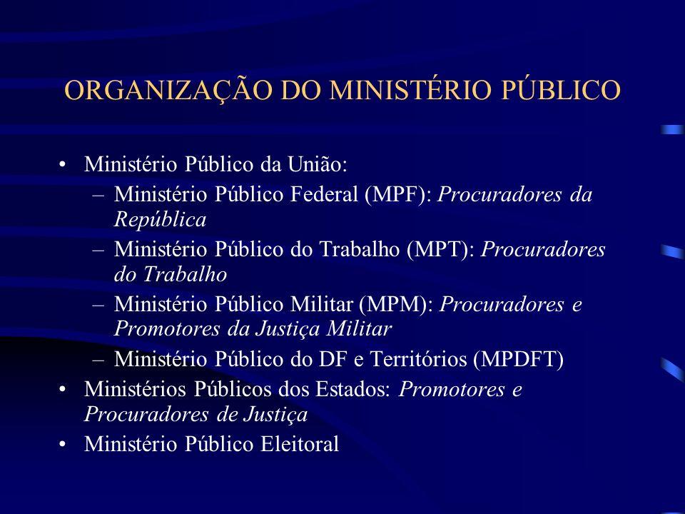 ORGANIZAÇÃO DO MINISTÉRIO PÚBLICO Ministério Público da União: –Ministério Público Federal (MPF): Procuradores da República –Ministério Público do Tra