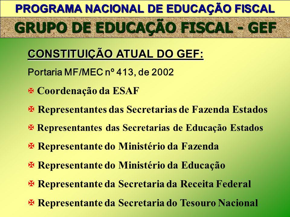 PROGRAMA NACIONAL DE EDUCAÇÃO FISCAL PARTICIPE DESSA IDÉIA! ORIGEM DO PROGRAMA JULHO DE 1999 – PARAÍBA A abrangência do programa não se restringe apen