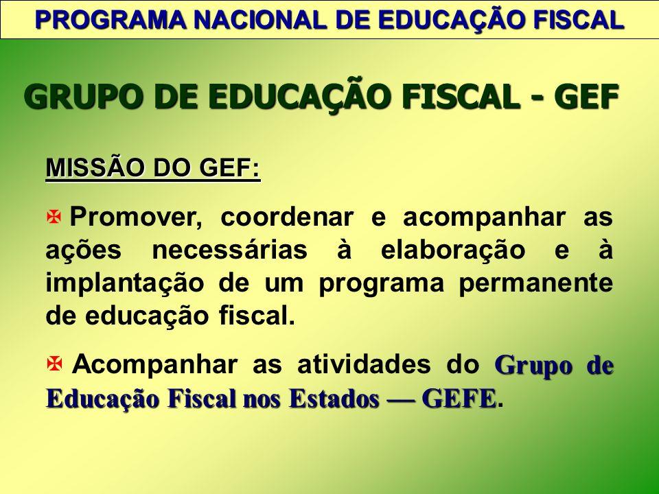 PROGRAMA NACIONAL DE EDUCAÇÃO FISCAL GRUPO DE EDUCAÇÃO FISCAL - GEF CONSTITUIÇÃO ATUAL DO GEF: Portaria MF/MEC nº 413, de 2002 Coordenação da ESAF X R
