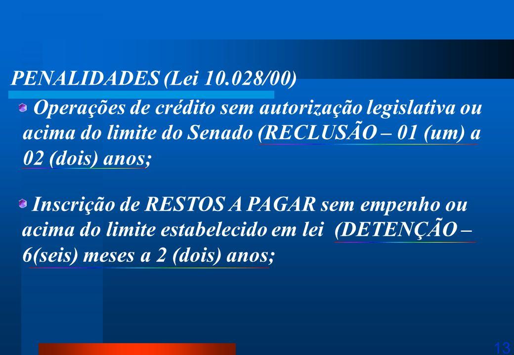 13 PENALIDADES (Lei 10.028/00) Operações de crédito sem autorização legislativa ou acima do limite do Senado (RECLUSÃO – 01 (um) a 02 (dois) anos; Ins