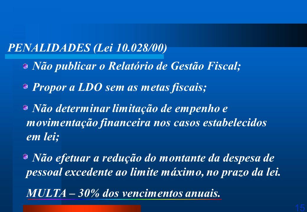 15 PENALIDADES (Lei 10.028/00) Não publicar o Relatório de Gestão Fiscal; Propor a LDO sem as metas fiscais; Não determinar limitação de empenho e mov
