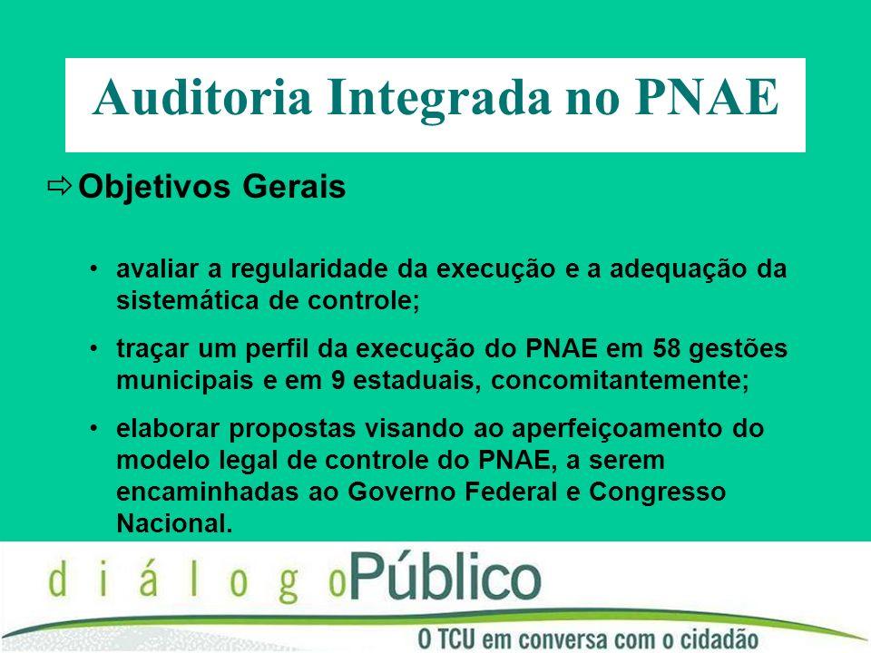 Auditoria Integrada no PNAE