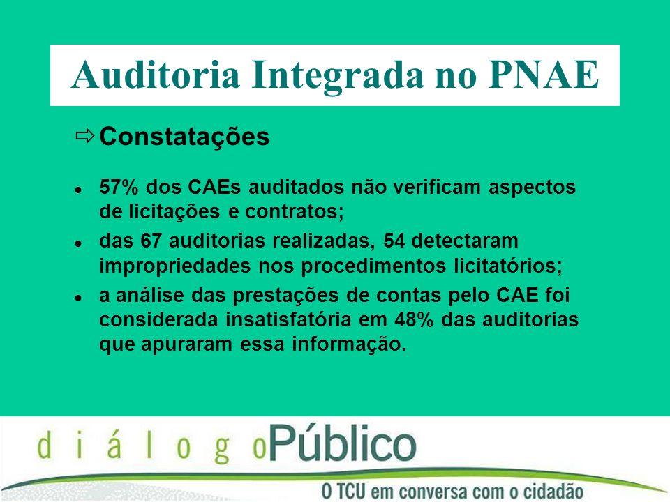 Auditoria Integrada no PNAE Resultados - Acórdão 158/2003 - Plenário determinação à Segecex para que, em conjunto com o Instituto Serzedello Corrêa, promova ações para a capacitação de membros dos Conselhos de Alimentação Escolar, especialmente com orientações acerca de procedimentos de controle.