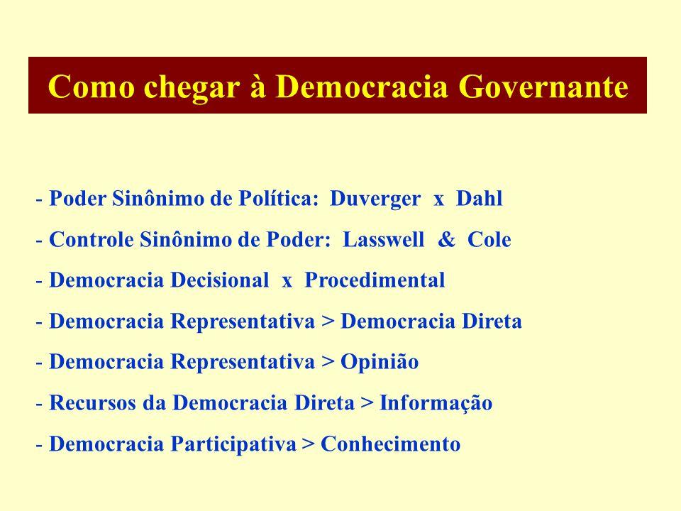 Como chegar à Democracia Governante - Poder Sinônimo de Política: Duverger x Dahl - Controle Sinônimo de Poder: Lasswell & Cole - Democracia Decisiona