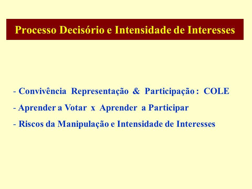Processo Decisório e Intensidade de Interesses - Convivência Representação & Participação : COLE - Aprender a Votar x Aprender a Participar - Riscos da Manipulação e Intensidade de Interesses