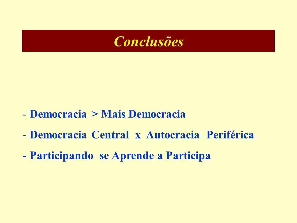 Conclusões - Democracia > Mais Democracia - Democracia Central x Autocracia Periférica - Participando se Aprende a Participa