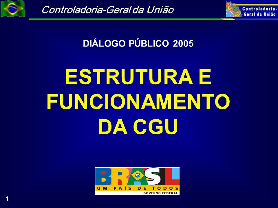 Controladoria-Geral da União 1 DIÁLOGO PÚBLICO 2005 ESTRUTURA E FUNCIONAMENTO DA CGU