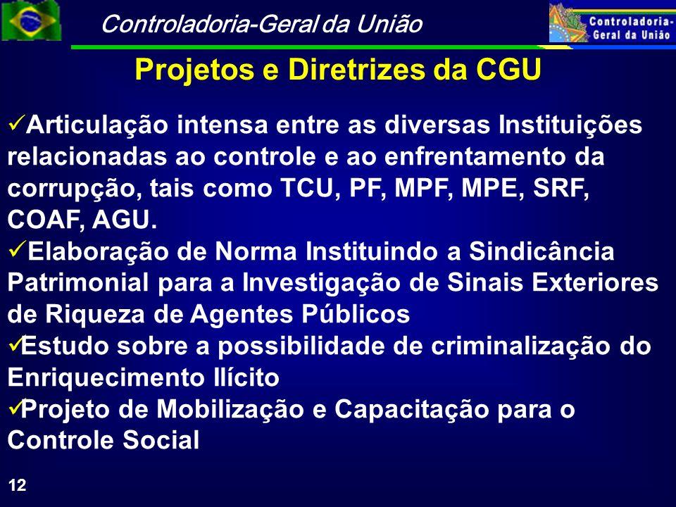 Controladoria-Geral da União 12 Projetos e Diretrizes da CGU Articulação intensa entre as diversas Instituições relacionadas ao controle e ao enfrentamento da corrupção, tais como TCU, PF, MPF, MPE, SRF, COAF, AGU.