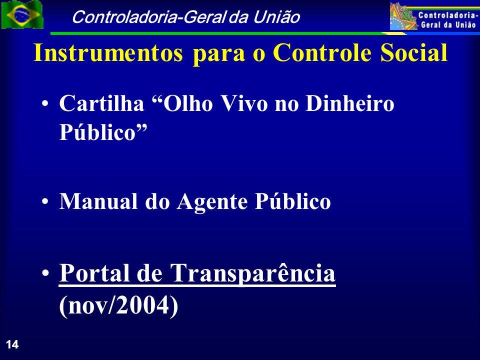 Controladoria-Geral da União 14 Instrumentos para o Controle Social Cartilha Olho Vivo no Dinheiro Público Manual do Agente Público Portal de Transparência (nov/2004)