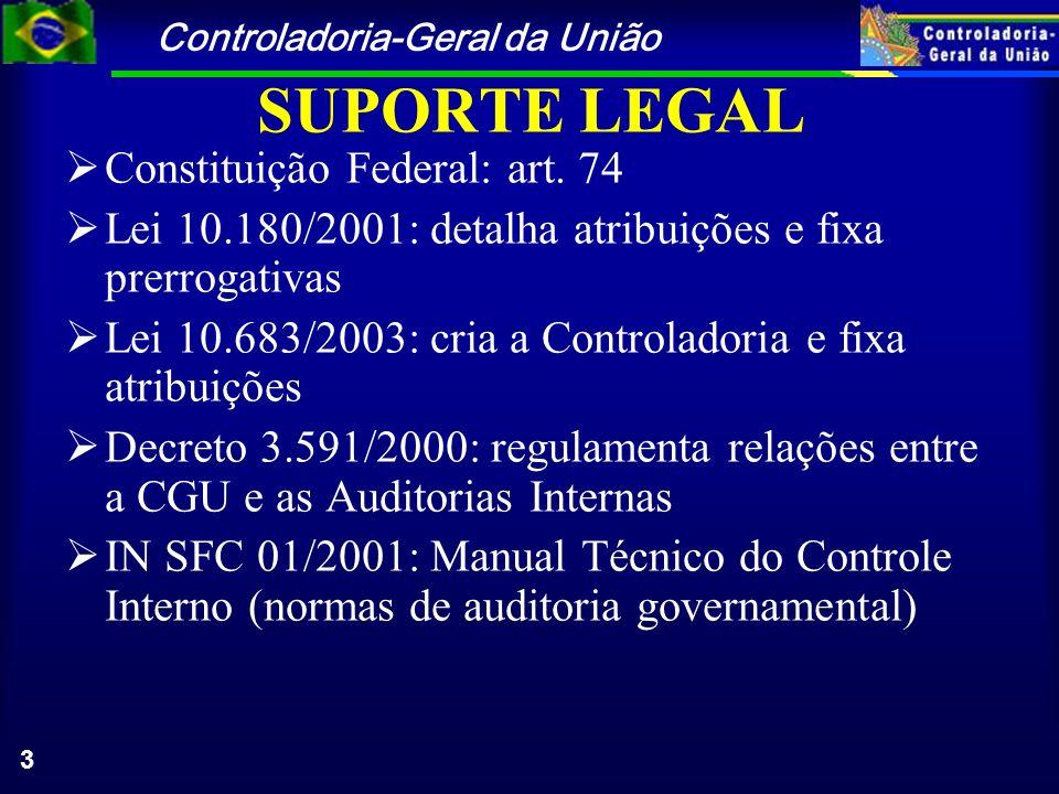 Controladoria-Geral da União 3 SUPORTE LEGAL Constituição Federal: art.