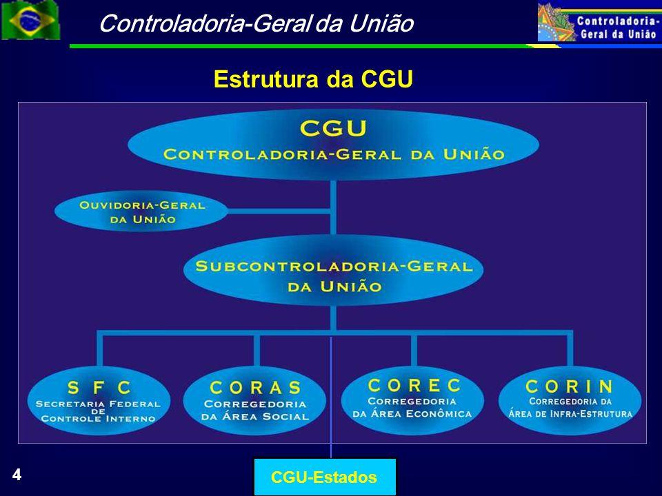 Controladoria-Geral da União 4 Estrutura da CGU CGU-Estados