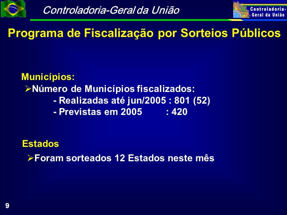 Controladoria-Geral da União 20